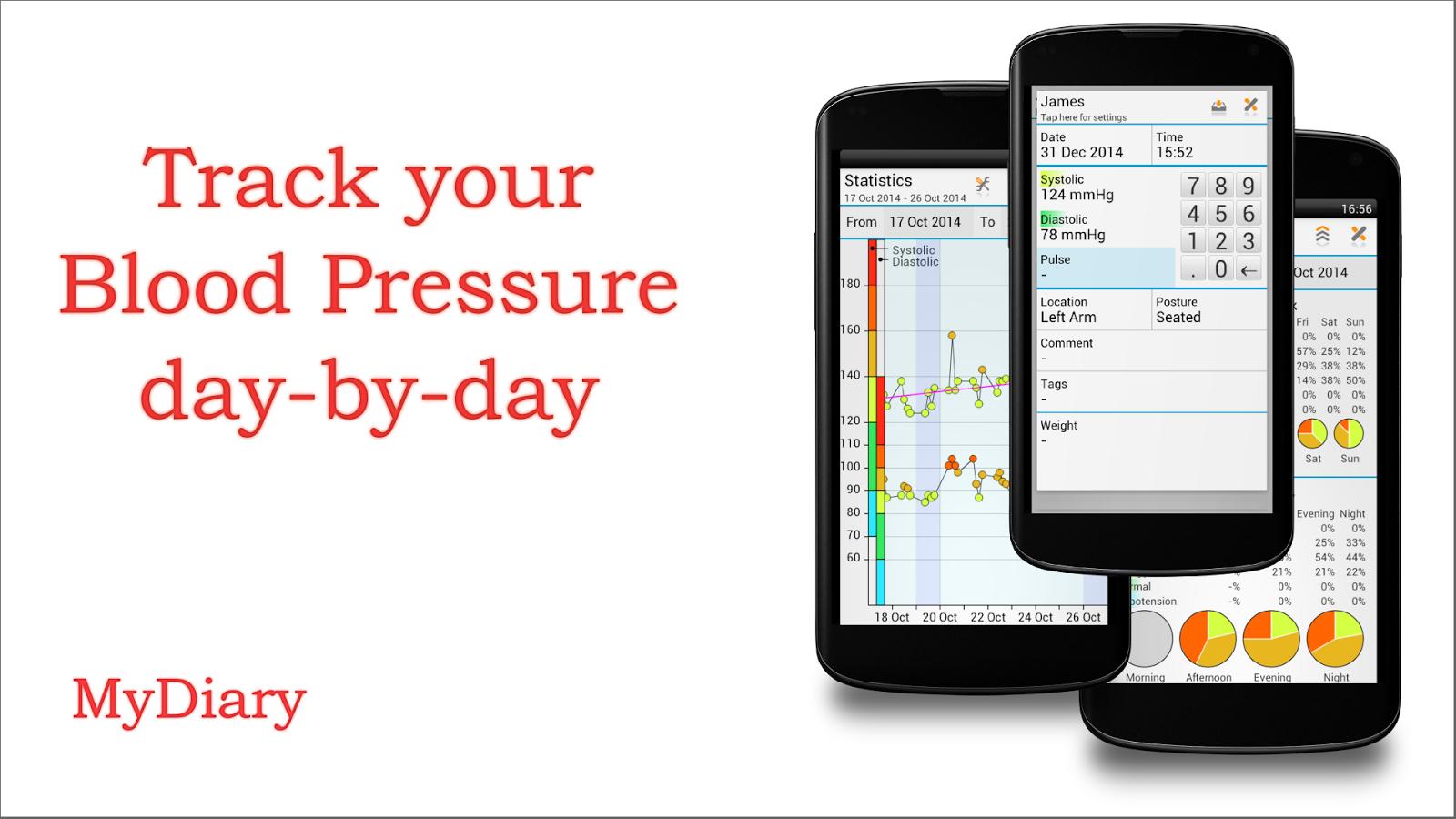 Mydiary blood pressure log blood pressure log nvjuhfo Images
